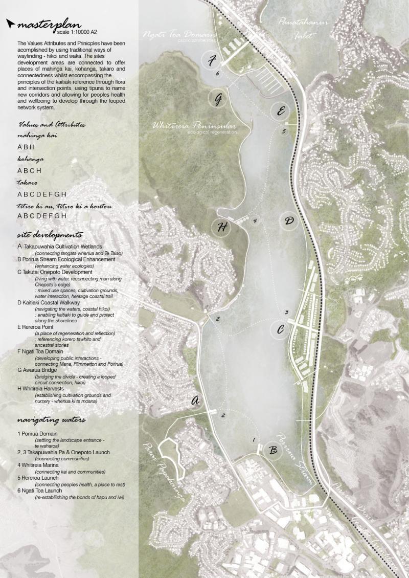 Tumahu Ipukarea: decolonising Te Awarua-o-Porirua