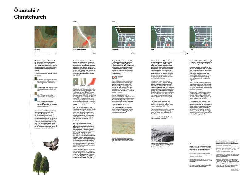 A History of the City in Landscape